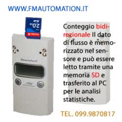 Contapersone Elettronico Standalone KIT CMB Bidirezionale con SD
