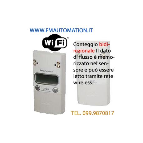 Contapersone Elettronico Standalone KIT CWR Bidirezionale wireless