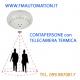 TELECAMERA TERMICA di Controllo accessi